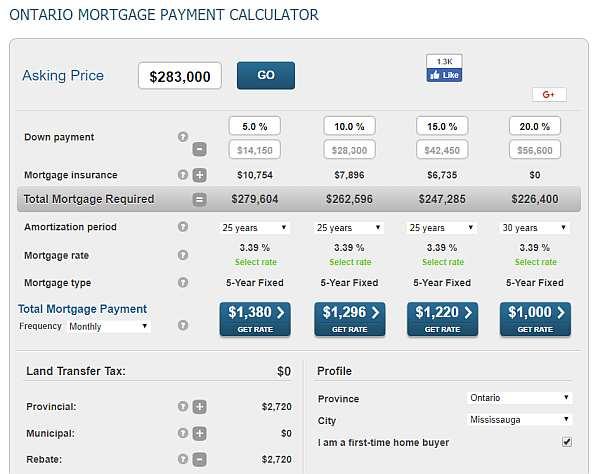 Hillcrest condo for sale Mississauga mortgage calculator