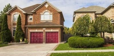 2021 GTA Real Estate Outlook from Team Kalia Freehold Market
